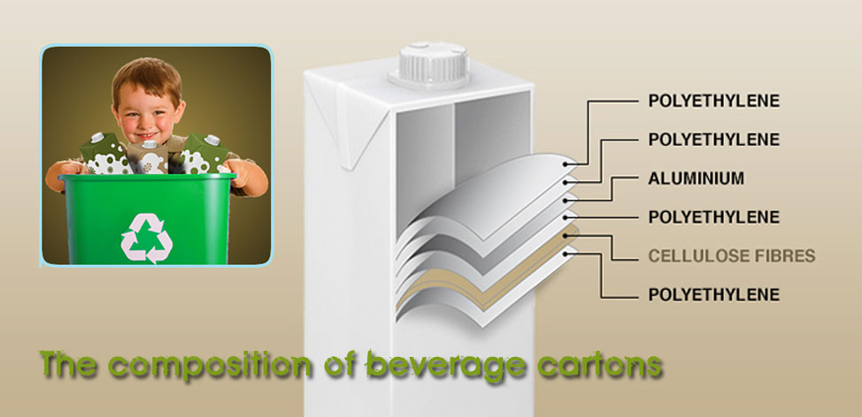 The composition of beverage cartons